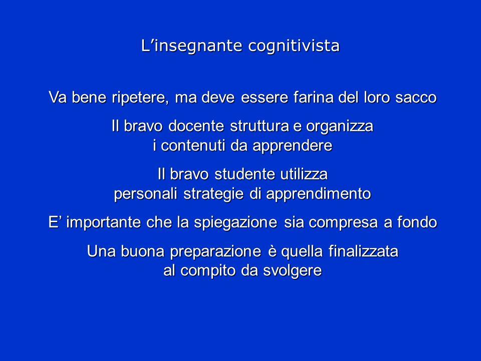 Linsegnante cognitivista Va bene ripetere, ma deve essere farina del loro sacco Il bravo docente struttura e organizza i contenuti da apprendere Il br