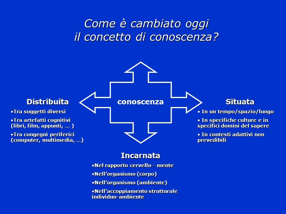 Educabilità Livello cognitivo strutturale Livello metariflessivo Livello implicito Livello intersoggettivo relazionale Livello affettivo emozionale Livello corporeo Elementi per un ambiente di apprendimento
