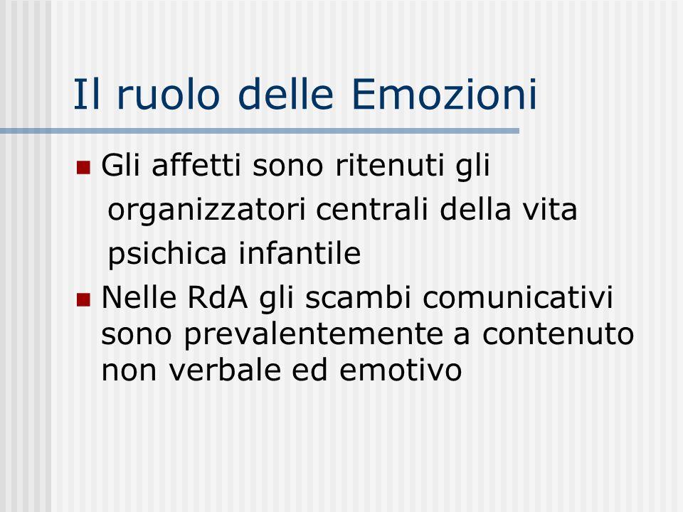 Il ruolo delle Emozioni Gli affetti sono ritenuti gli organizzatori centrali della vita psichica infantile Nelle RdA gli scambi comunicativi sono prev