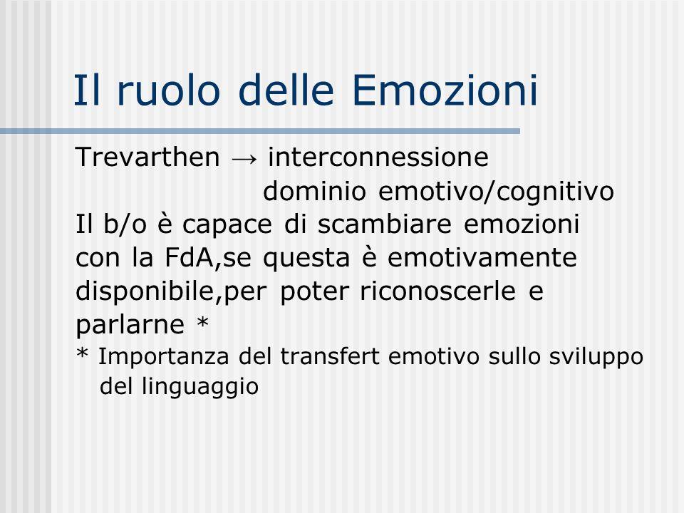 Il ruolo delle Emozioni Trevarthen interconnessione dominio emotivo/cognitivo Il b/o è capace di scambiare emozioni con la FdA,se questa è emotivament