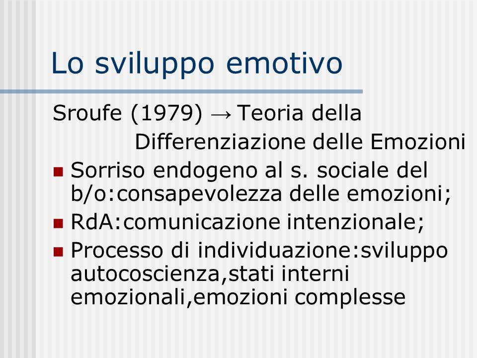 Lo sviluppo emotivo Sroufe (1979) Teoria della Differenziazione delle Emozioni Sorriso endogeno al s. sociale del b/o:consapevolezza delle emozioni; R