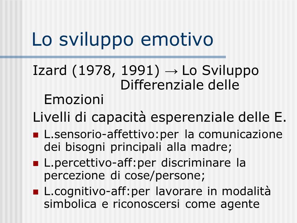 Lo sviluppo emotivo Izard (1978, 1991) Lo Sviluppo Differenziale delle Emozioni Livelli di capacità esperenziale delle E. L.sensorio-affettivo:per la