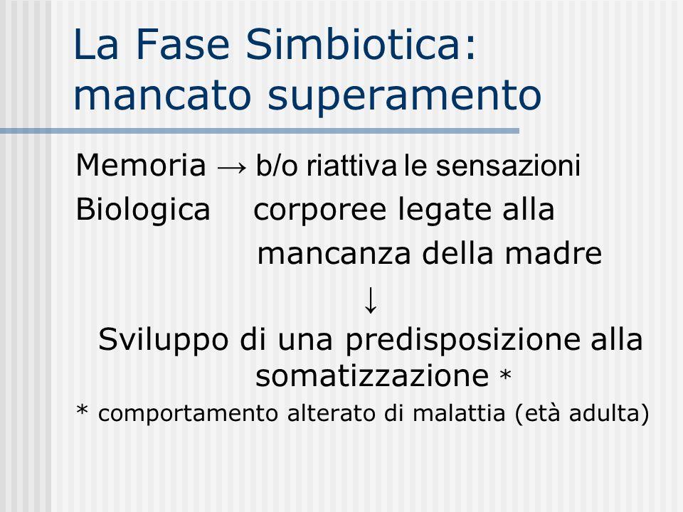 La Fase Simbiotica: mancato superamento Memoria b/o riattiva le sensazioni Biologica corporee legate alla mancanza della madre Sviluppo di una predisp
