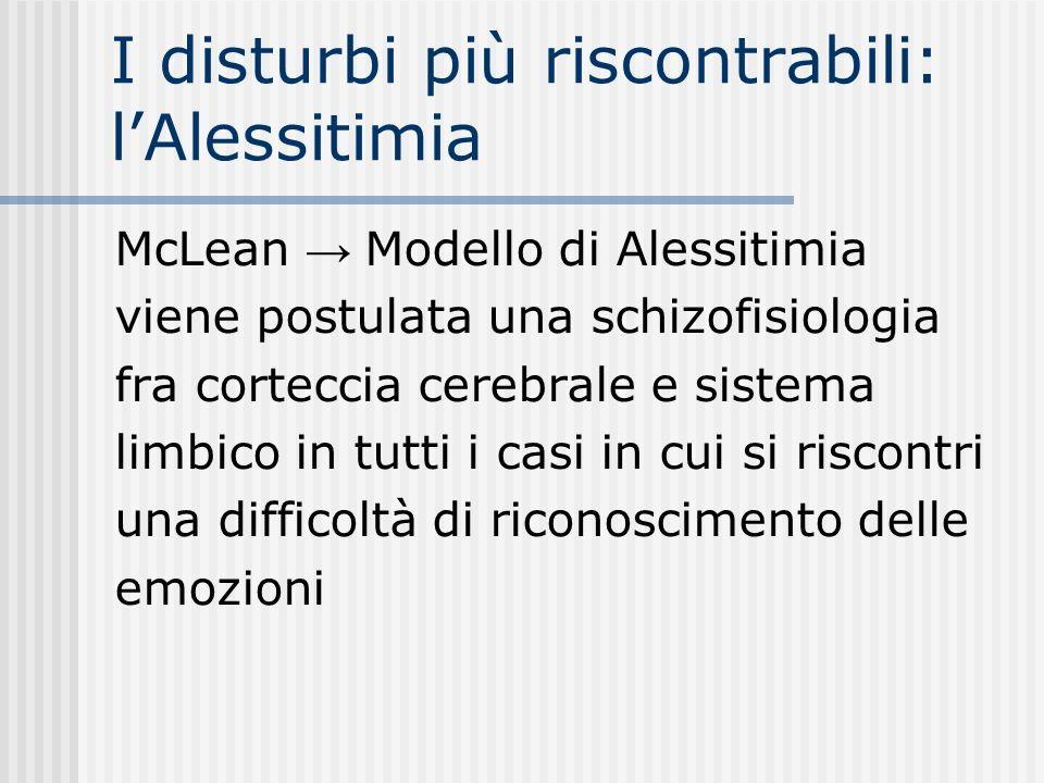 I disturbi più riscontrabili: lAlessitimia McLean Modello di Alessitimia viene postulata una schizofisiologia fra corteccia cerebrale e sistema limbic