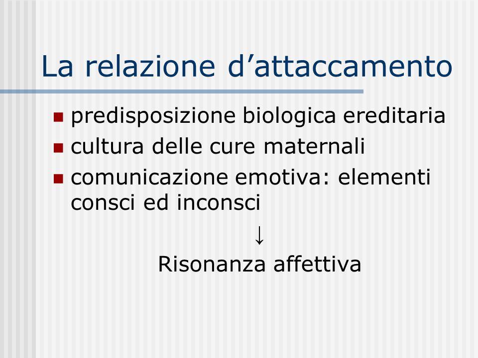 La relazione dattaccamento predisposizione biologica ereditaria cultura delle cure maternali comunicazione emotiva: elementi consci ed inconsci Risona