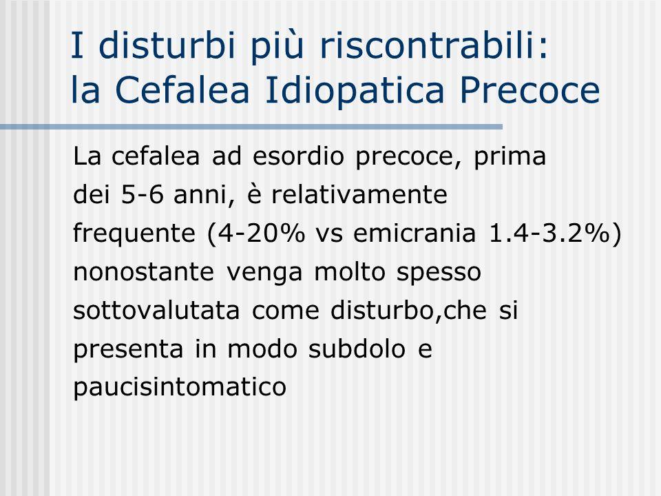 I disturbi più riscontrabili: la Cefalea Idiopatica Precoce La cefalea ad esordio precoce, prima dei 5-6 anni, è relativamente frequente (4-20% vs emi