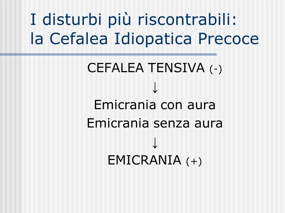 I disturbi più riscontrabili: la Cefalea Idiopatica Precoce CEFALEA TENSIVA (-) Emicrania con aura Emicrania senza aura EMICRANIA (+)
