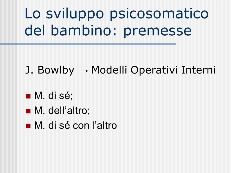 Lo sviluppo psicosomatico del bambino: premesse J. Bowlby Modelli Operativi Interni M. di sé; M. dellaltro; M. di sé con laltro