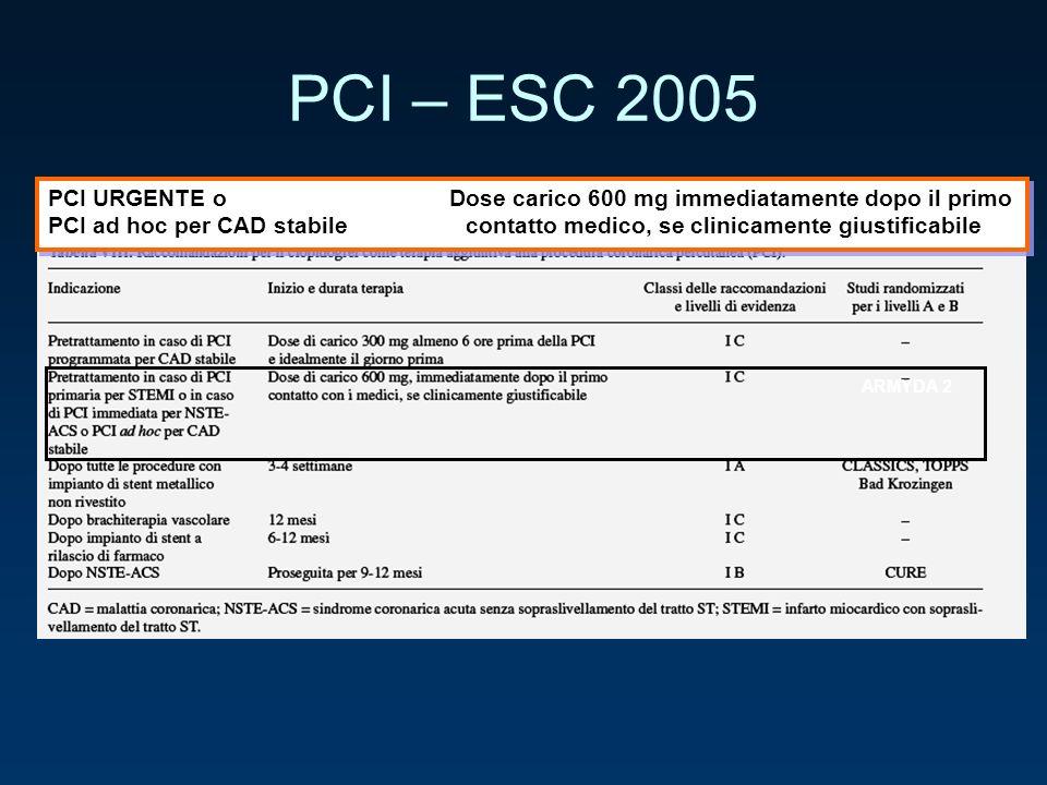 PCI – ESC 2005 ARMYDA 2 PCI URGENTE o Dose carico 600 mg immediatamente dopo il primo PCI ad hoc per CAD stabile contatto medico, se clinicamente gius