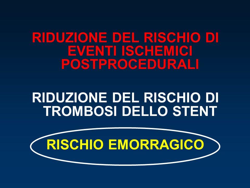 RIDUZIONE DEL RISCHIO DI EVENTI ISCHEMICI POSTPROCEDURALI RIDUZIONE DEL RISCHIO DI TROMBOSI DELLO STENT RISCHIO EMORRAGICO