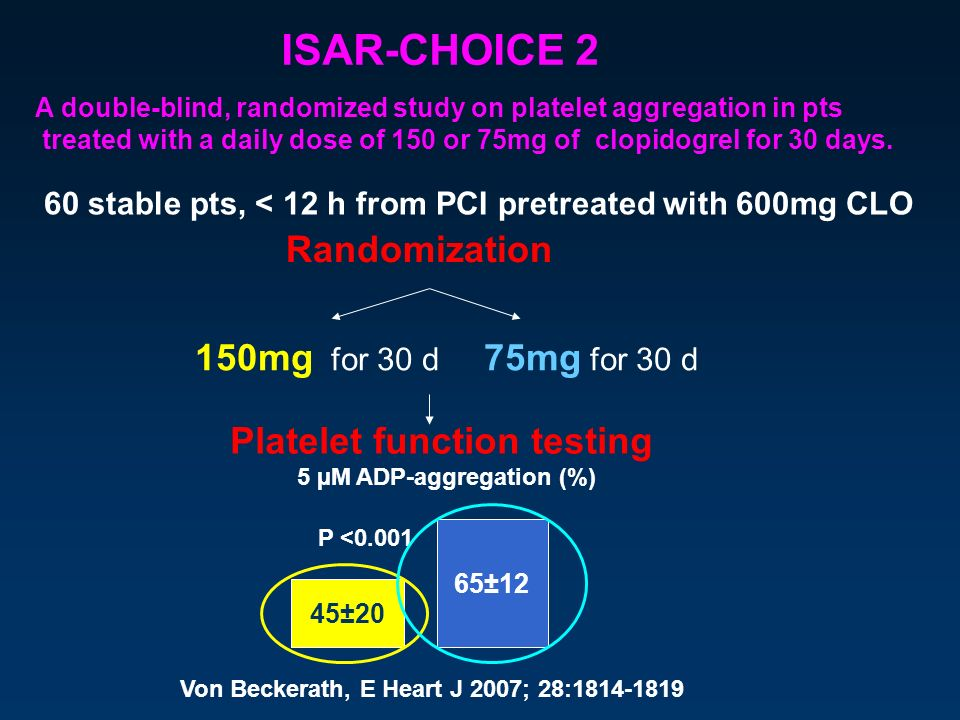 ISAR-CHOICE 2 A double-blind, randomized study on platelet aggregation in pts treated with a daily dose of 150 or 75mg of clopidogrel for 30 days. 60
