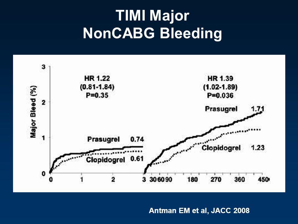 TIMI Major NonCABG Bleeding Antman EM et al, JACC 2008