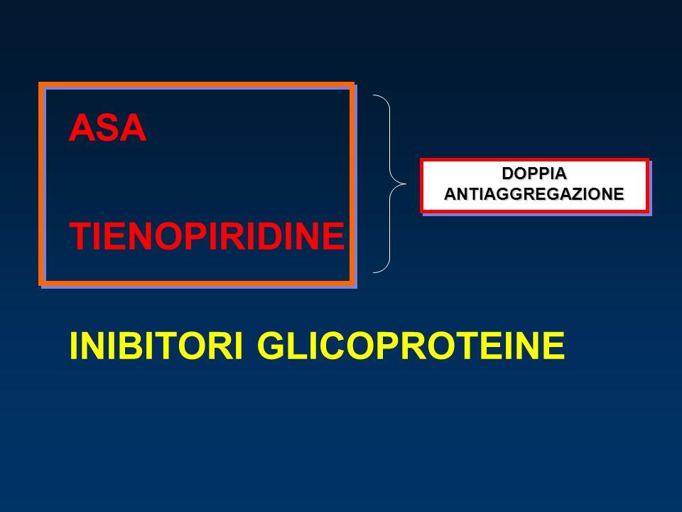 ASA TIENOPIRIDINE INIBITORI GLICOPROTEINE DOPPIAANTIAGGREGAZIONEDOPPIAANTIAGGREGAZIONE