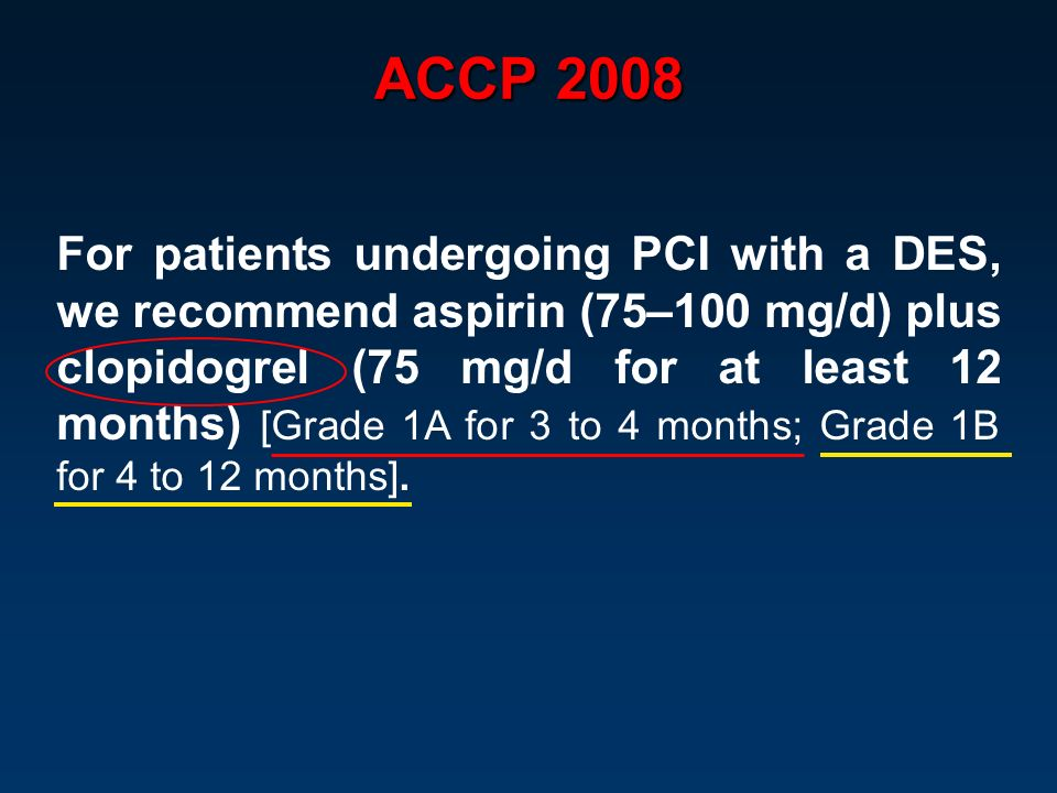 ACCP 2008 For patients undergoing PCI with a DES, we recommend aspirin (75–100 mg/d) plus clopidogrel (75 mg/d for at least 12 months) [Grade 1A for 3
