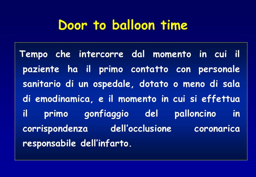 Door to balloon time Tempo che intercorre dal momento in cui il paziente ha il primo contatto con personale sanitario di un ospedale, dotato o meno di
