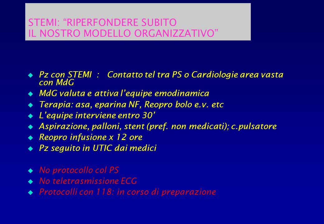 STEMI: RIPERFONDERE SUBITO IL NOSTRO MODELLO ORGANIZZATIVO u Pz con STEMI : Contatto tel tra PS o Cardiologie area vasta con MdG u MdG valuta e attiva