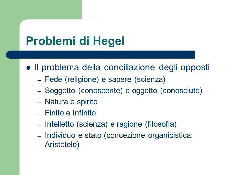 Problemi di Hegel Il problema della conciliazione degli opposti – Fede (religione) e sapere (scienza) – Soggetto (conoscente) e oggetto (conosciuto) – Natura e spirito – Finito e Infinito – Intelletto (scienza) e ragione (filosofia) – Individuo e stato (concezione organicistica: Aristotele)