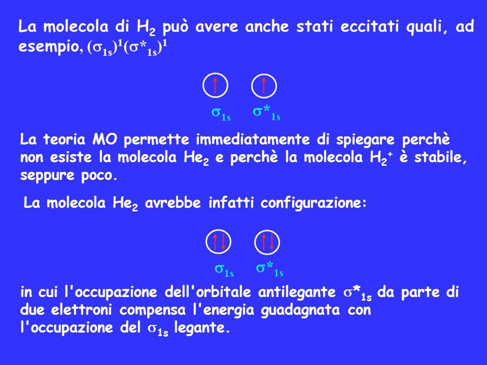 La molecola di H 2 può avere anche stati eccitati quali, ad esempio, ( 1s ) 1 ( * 1s ) 1 1s * 1s La teoria MO permette immediatamente di spiegare perc