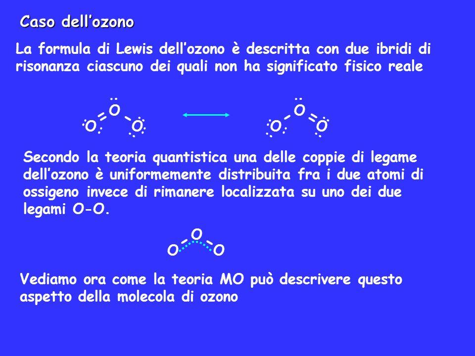 Caso dellozono La formula di Lewis dellozono è descritta con due ibridi di risonanza ciascuno dei quali non ha significato fisico reale O = O - O : :
