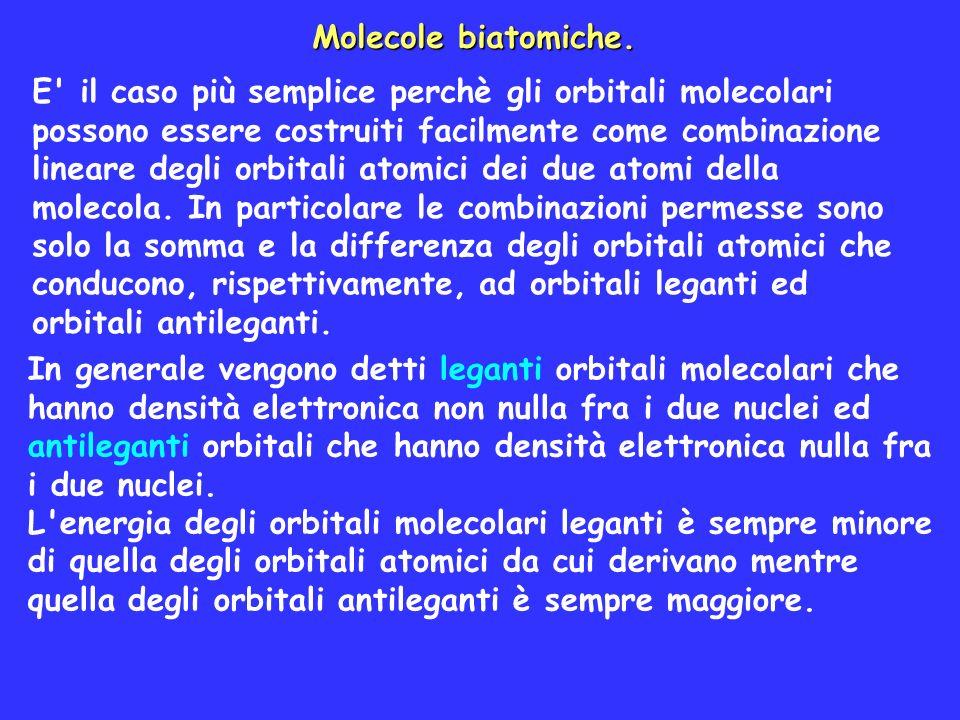 Molecole biatomiche. E' il caso più semplice perchè gli orbitali molecolari possono essere costruiti facilmente come combinazione lineare degli orbita