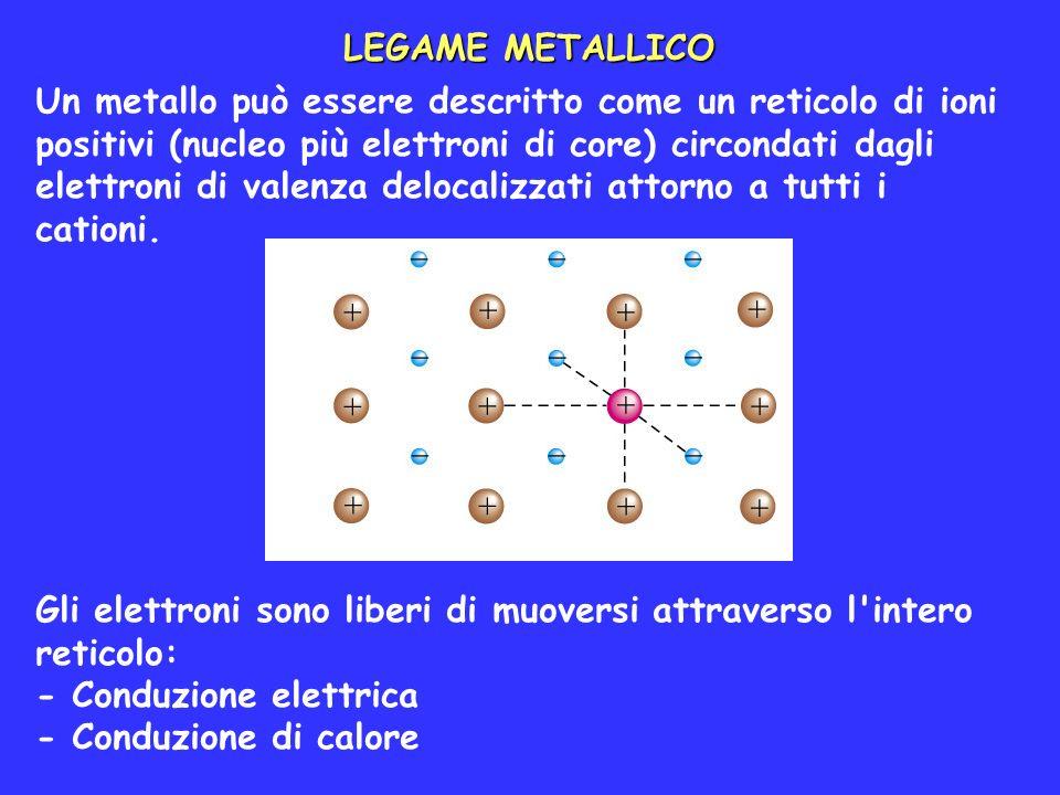 LEGAME METALLICO Un metallo può essere descritto come un reticolo di ioni positivi (nucleo più elettroni di core) circondati dagli elettroni di valenz