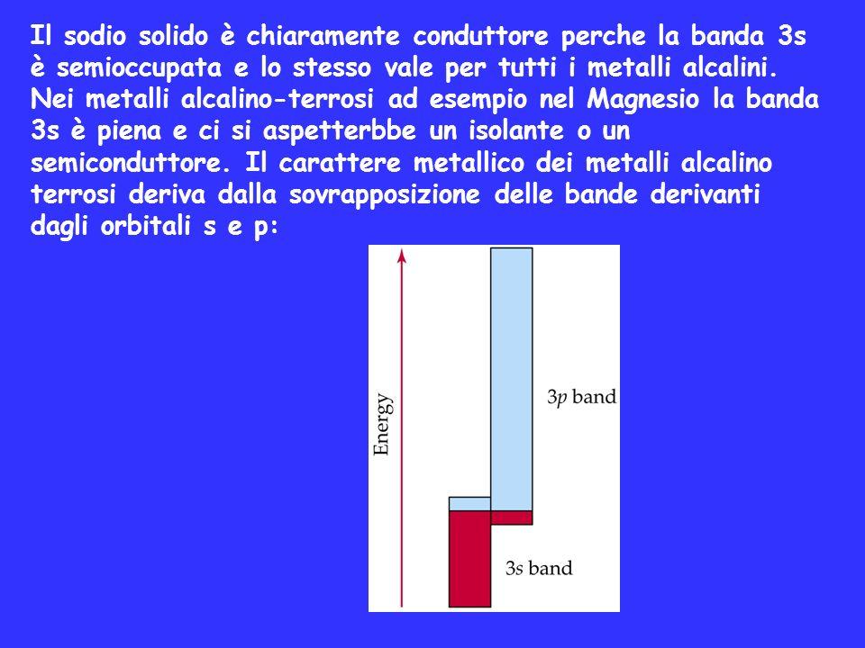 Il sodio solido è chiaramente conduttore perche la banda 3s è semioccupata e lo stesso vale per tutti i metalli alcalini. Nei metalli alcalino-terrosi