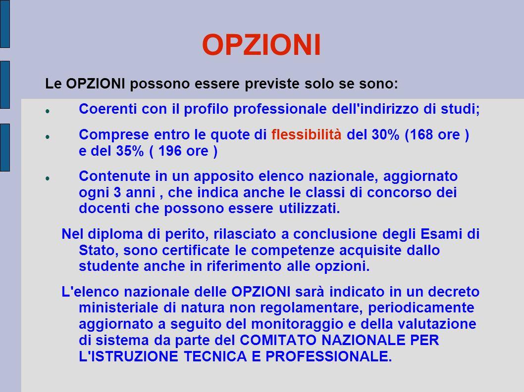 OPZIONI Le OPZIONI possono essere previste solo se sono: Coerenti con il profilo professionale dell'indirizzo di studi; Comprese entro le quote di fle