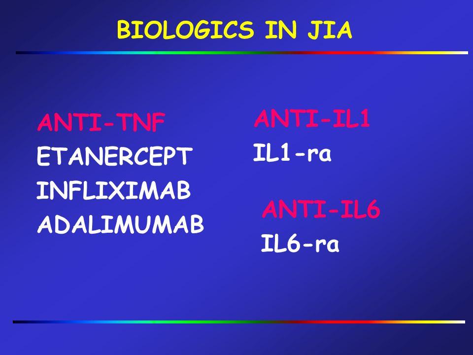 BIOLOGICS IN JIA ANTI-TNF ETANERCEPT INFLIXIMAB ADALIMUMAB ANTI-IL1 IL1-ra ANTI-IL6 IL6-ra