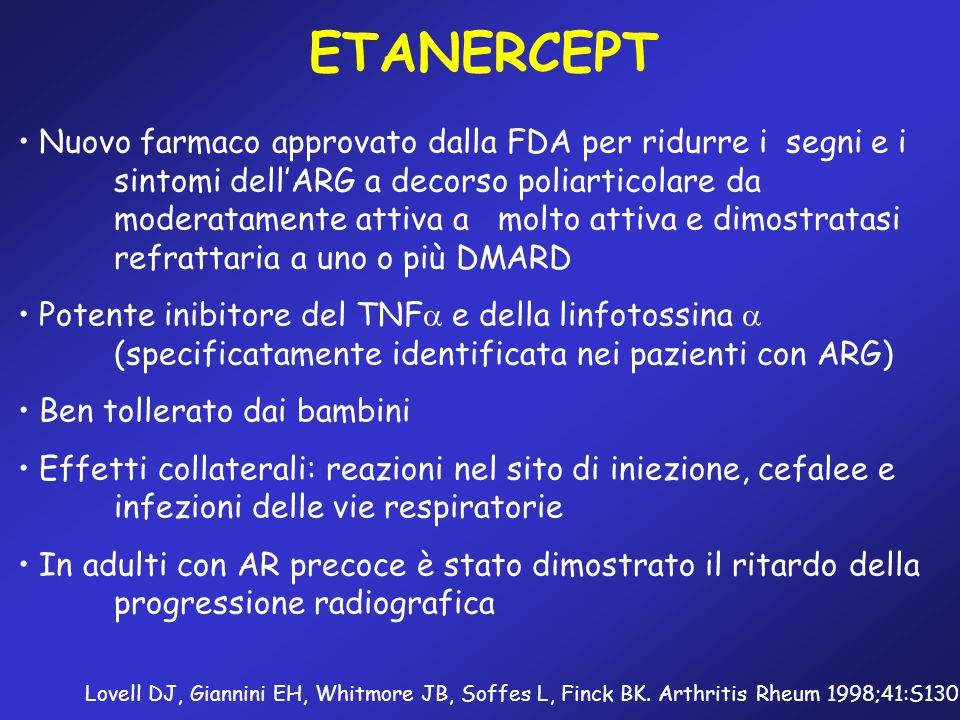 ETANERCEPT Nuovo farmaco approvato dalla FDA per ridurre i segni e i sintomi dellARG a decorso poliarticolare da moderatamente attiva a molto attiva e