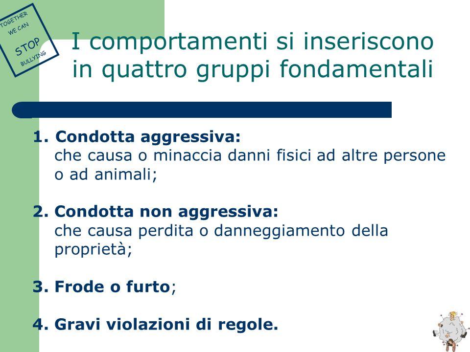 1. Condotta aggressiva: che causa o minaccia danni fisici ad altre persone o ad animali; 2. Condotta non aggressiva: che causa perdita o danneggiament