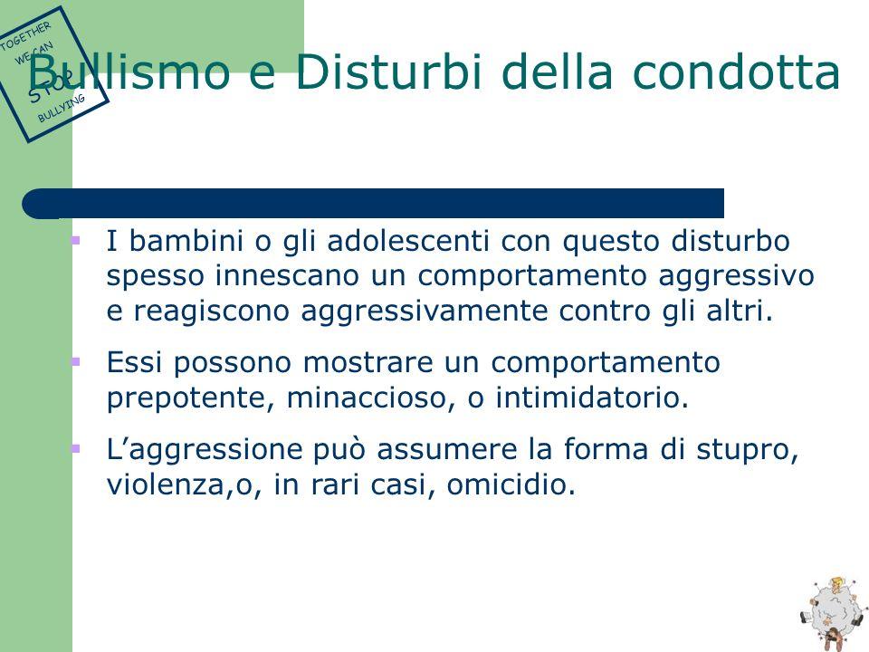 I bambini o gli adolescenti con questo disturbo spesso innescano un comportamento aggressivo e reagiscono aggressivamente contro gli altri. Essi posso