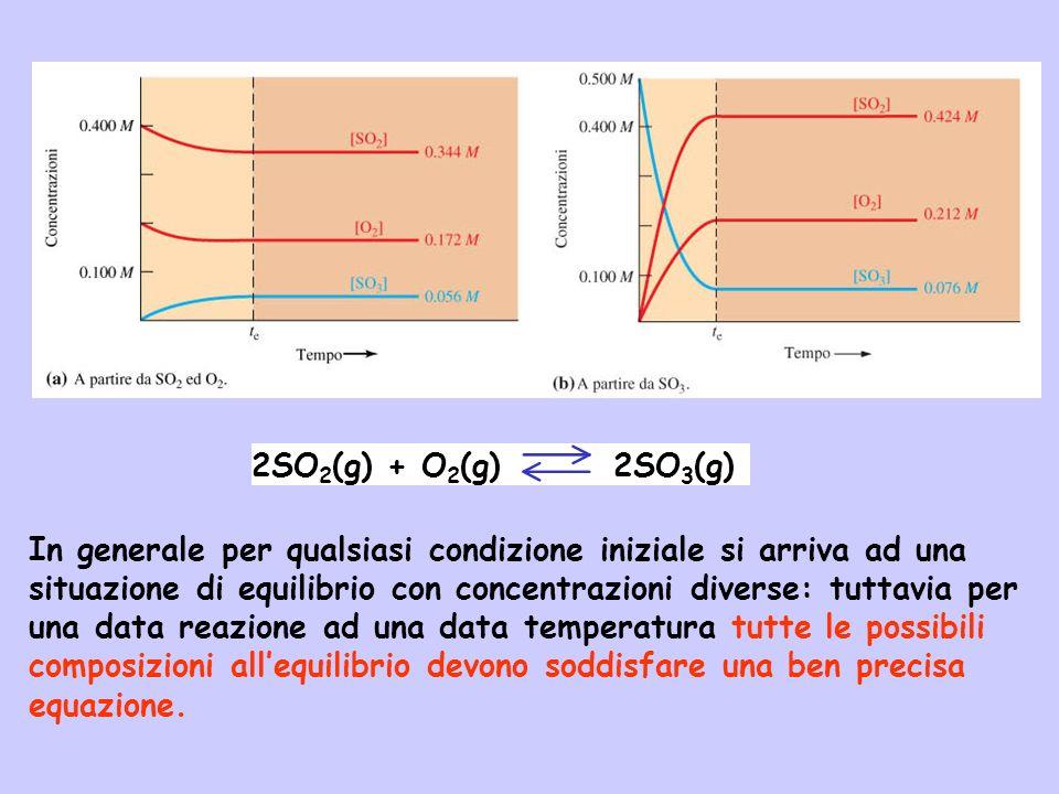 Abbiamo finora considerato solo equilibri omogenei, cioè equilibri in cui reagenti e prodotti si trovano tutti in una sola fase (ad esempio gassosa, oppure in soluzione).