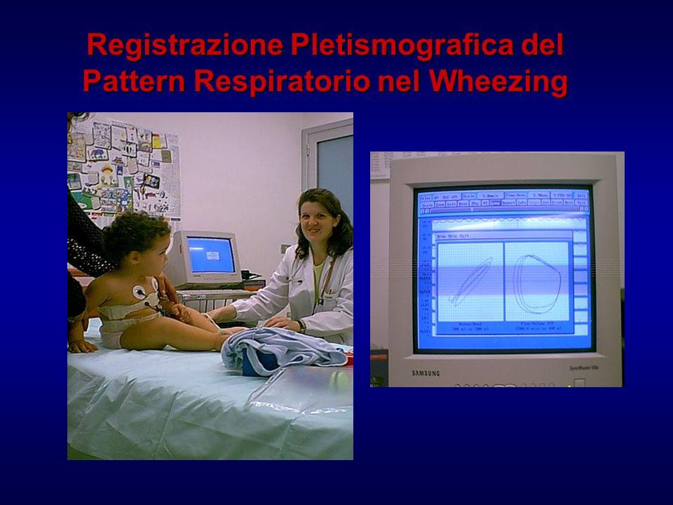 Registrazione Pletismografica del Pattern Respiratorio nel Wheezing