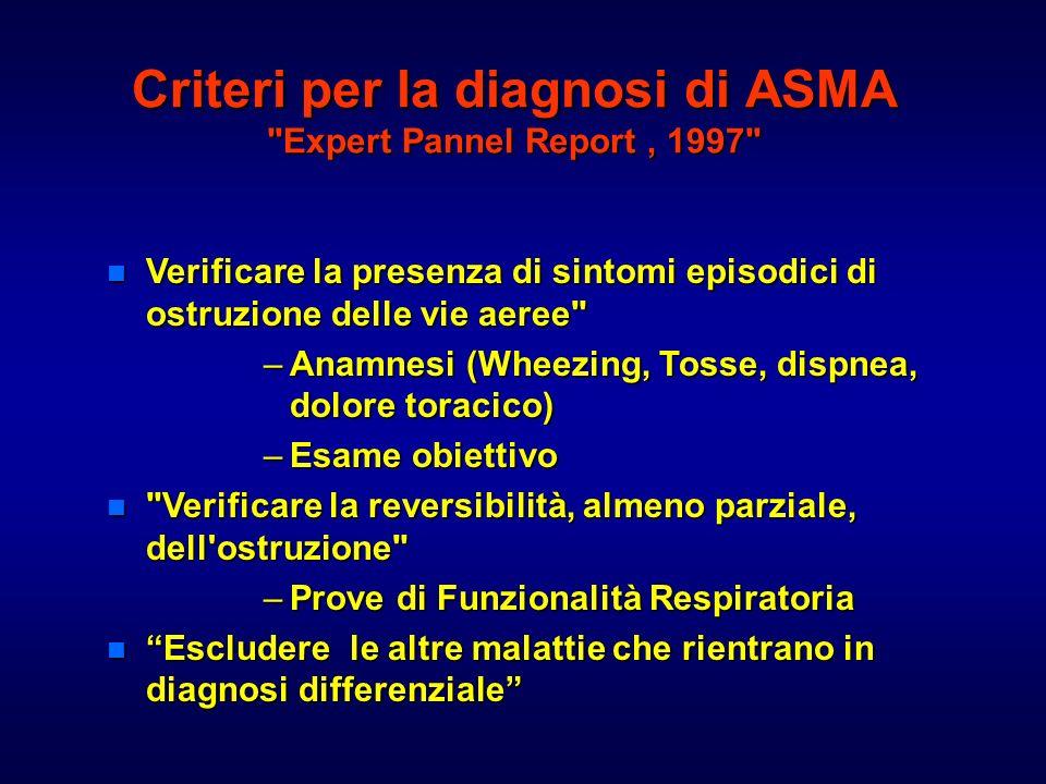 Criteri per la diagnosi di ASMA