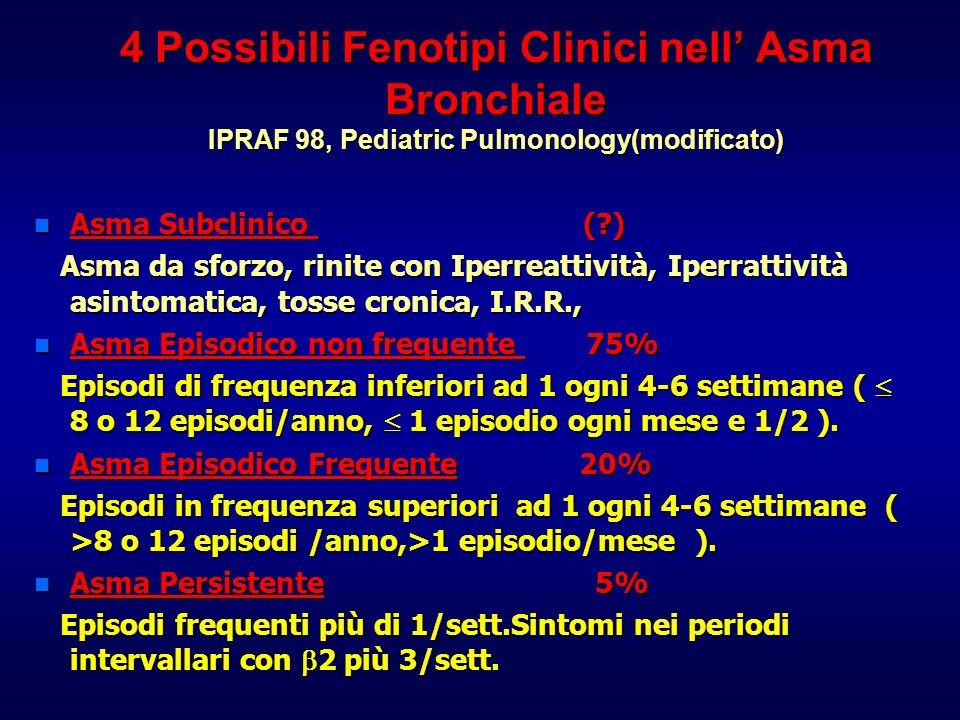 n Asma Subclinico (?) Asma da sforzo, rinite con Iperreattività, Iperrattività asintomatica, tosse cronica, I.R.R., Asma da sforzo, rinite con Iperrea