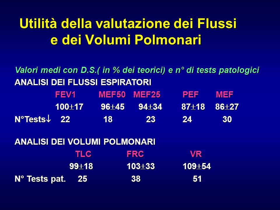 Utilità della valutazione dei Flussi e dei Volumi Polmonari Utilità della valutazione dei Flussi e dei Volumi Polmonari Valori medi con D.S.( in % dei