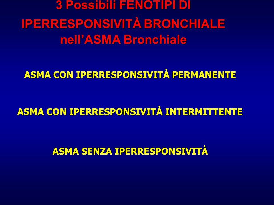 3 Possibili FENOTIPI DI IPERRESPONSIVITÀ BRONCHIALE nellASMA Bronchiale ASMA CON IPERRESPONSIVITÀ PERMANENTE ASMA CON IPERRESPONSIVITÀ INTERMITTENTE A
