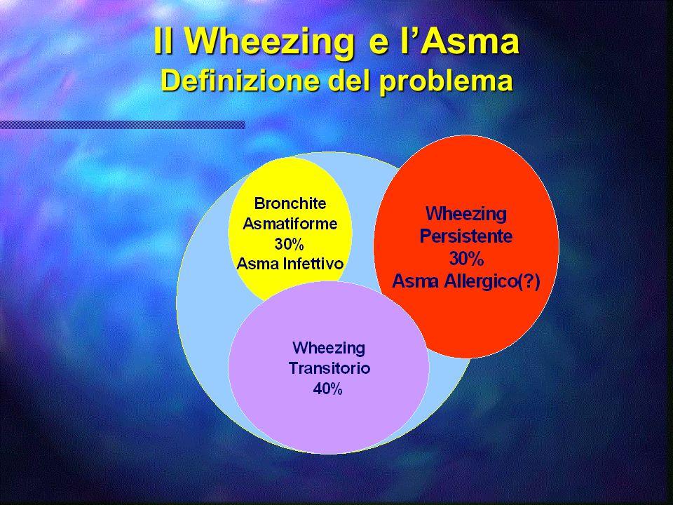 Il Wheezing e lAsma Definizione del problema