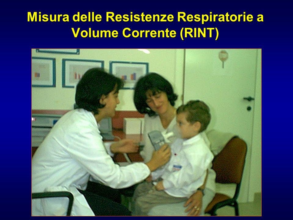 Misura delle Resistenze Respiratorie a Volume Corrente (RINT)