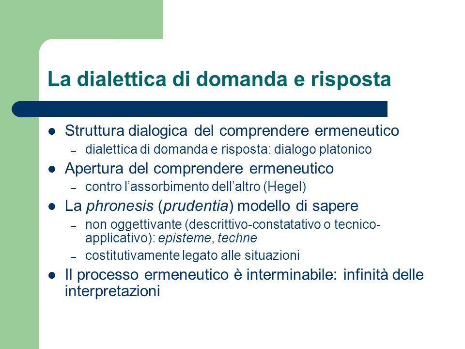 La dialettica di domanda e risposta Struttura dialogica del comprendere ermeneutico – dialettica di domanda e risposta: dialogo platonico Apertura del