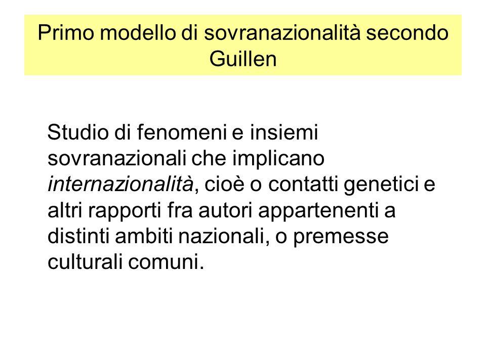 Primo modello di sovranazionalità secondo Guillen Studio di fenomeni e insiemi sovranazionali che implicano internazionalità, cioè o contatti genetici