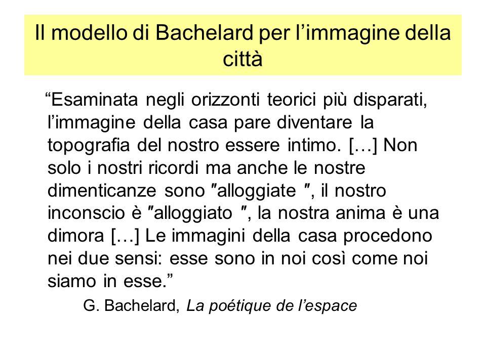 Il modello di Bachelard per limmagine della città Esaminata negli orizzonti teorici più disparati, limmagine della casa pare diventare la topografia del nostro essere intimo.