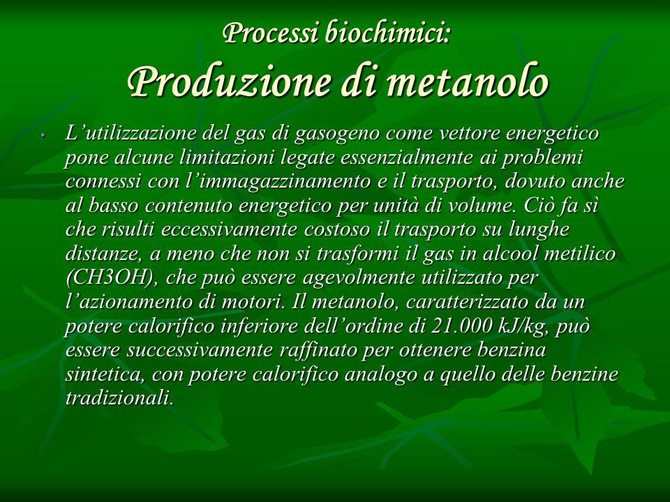 Processi biochimici: Produzione di metanolo Lutilizzazione del gas di gasogeno come vettore energetico pone alcune limitazioni legate essenzialmente a