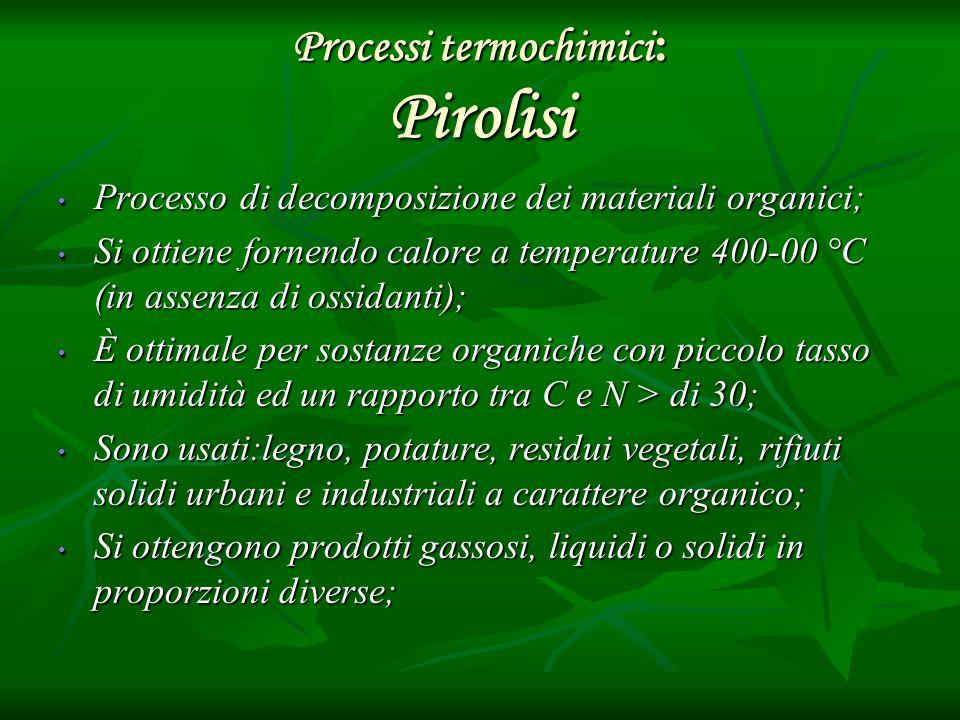 Processi termochimici : Pirolisi Processo di decomposizione dei materiali organici; Processo di decomposizione dei materiali organici; Si ottiene forn