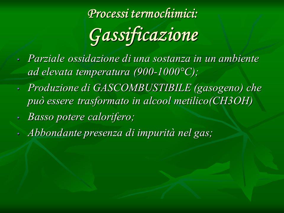 Processi termochimici: Gassificazione Parziale ossidazione di una sostanza in un ambiente ad elevata temperatura (900-1000°C); Parziale ossidazione di