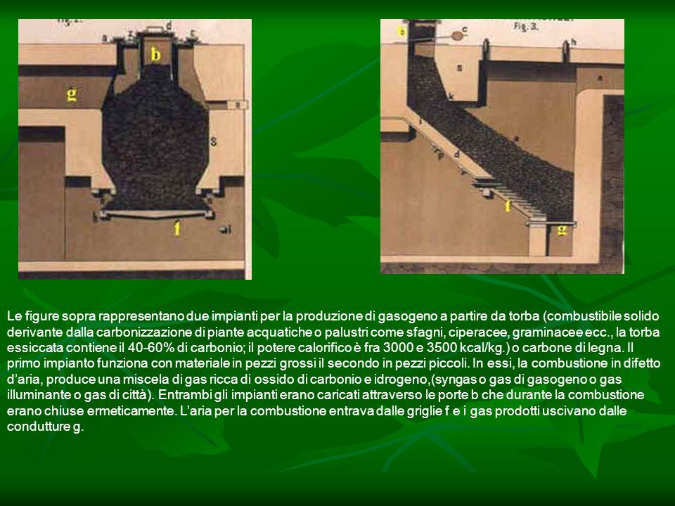 Le figure sopra rappresentano due impianti per la produzione di gasogeno a partire da torba (combustibile solido derivante dalla carbonizzazione di pi