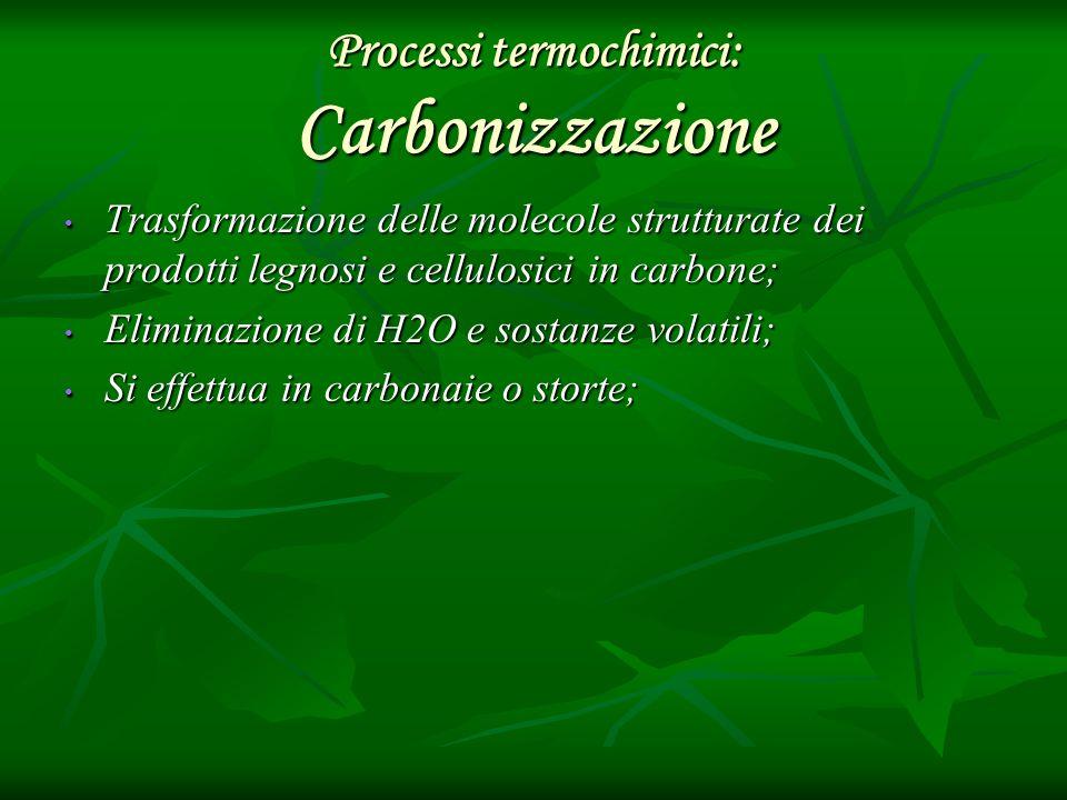 Processi termochimici: Carbonizzazione Trasformazione delle molecole strutturate dei prodotti legnosi e cellulosici in carbone; Trasformazione delle m