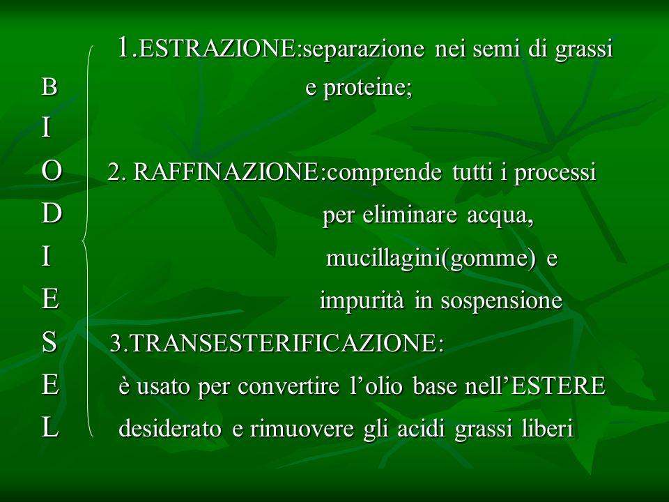 1. ESTRAZIONE:separazione nei semi di grassi 1. ESTRAZIONE:separazione nei semi di grassi B e proteine; I O 2. RAFFINAZIONE:comprende tutti i processi