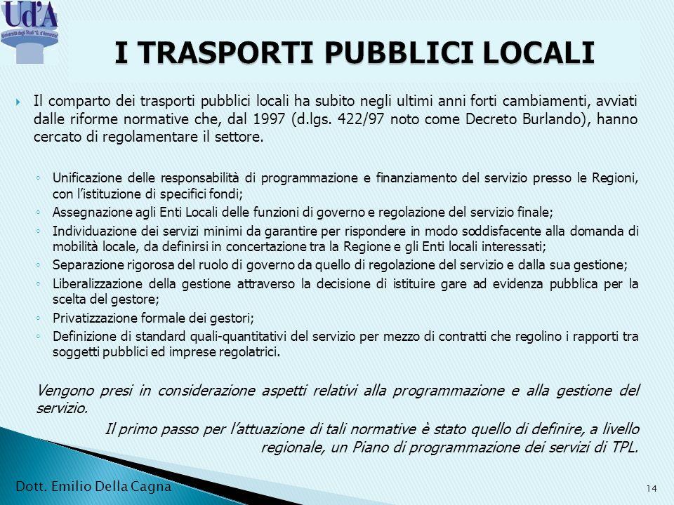 Il comparto dei trasporti pubblici locali ha subito negli ultimi anni forti cambiamenti, avviati dalle riforme normative che, dal 1997 (d.lgs.