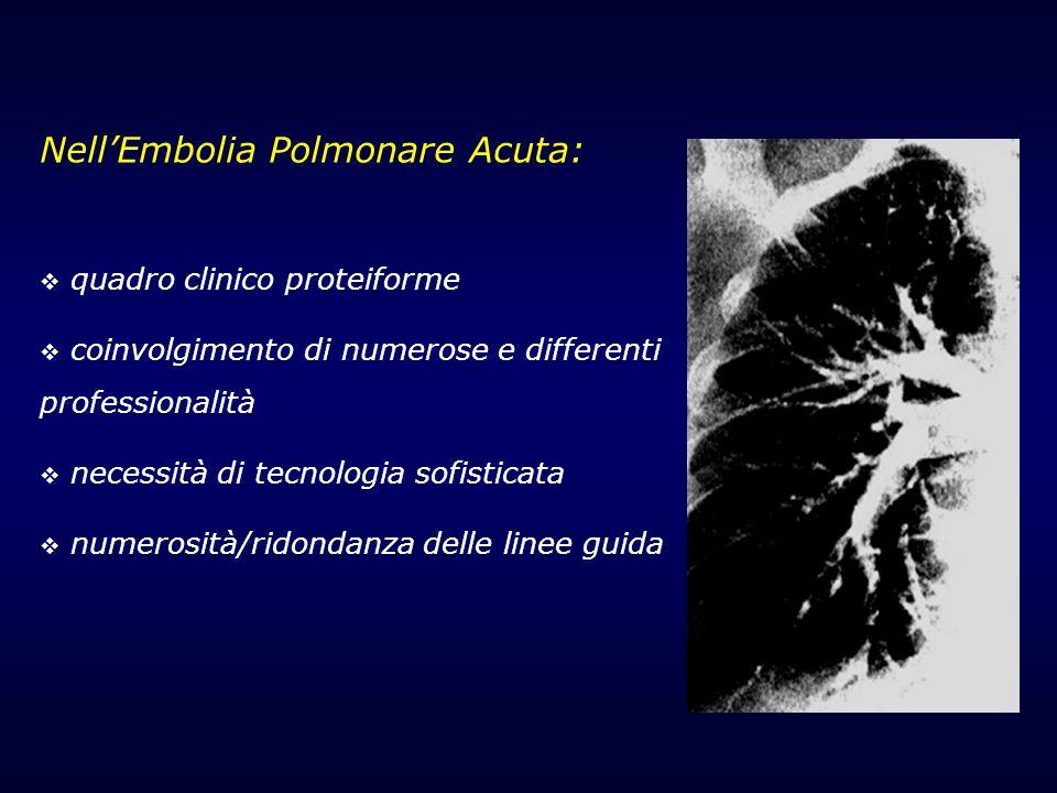 NellEmbolia Polmonare Acuta: quadro clinico proteiforme coinvolgimento di numerose e differenti professionalità necessità di tecnologia sofisticata nu